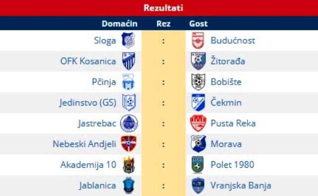 Svi parovi 16. kola. Foto printscreen Srbijasport.net