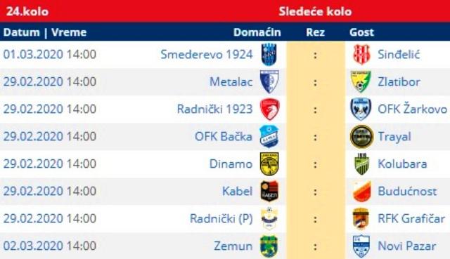 Svi parovi 24. kola Prve lige. Foto printscreen Srbijasport
