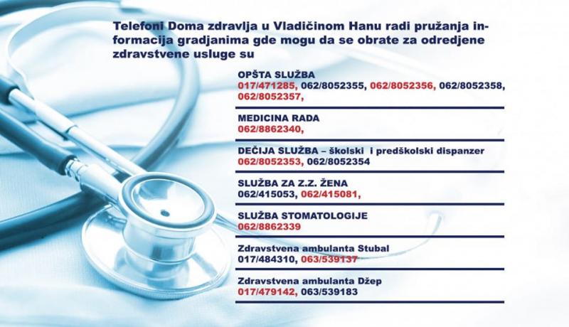 Svi važni kontakt telefoni za područje hanske opštine. Foto printscreen