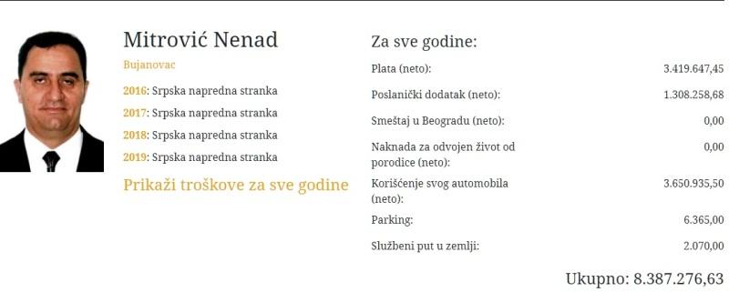 Ovoliko je poreske obveznike koštao Nenad Mitrović. Foto printscreen CINS