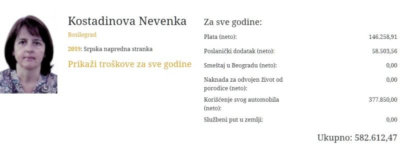Ovoliko je poreske obveznike koštala Nevenka Kostadinova. Foto printscreen CINS