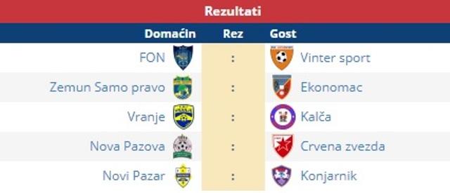 Svi parovi 4. kola Prve futsal lige. Foto printscreen Srbijasport