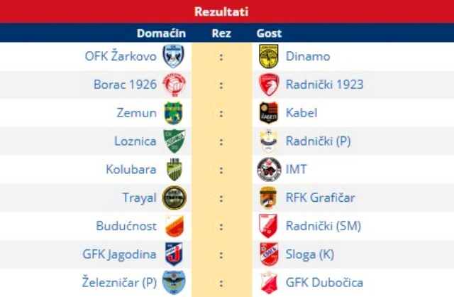 Svi parovi 11. kola Prve lige. Foto printscreen Srbijasport