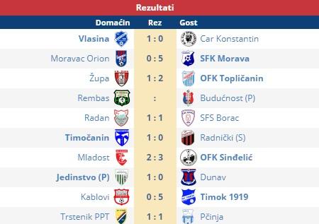 Svi rezultati 22. kola. Foto printscreen Srbijasport