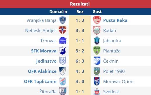Foto printscreen Srbijasport