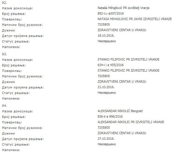 Samo neka od neizvršenih rešenja. Screenshot VranjeNews